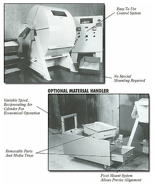 Diagram of 2HA-12 Harperizer and an Optional Material Handler