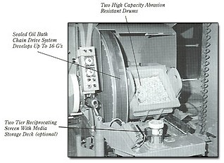Diagrams of the 2HA-18 Harperizer